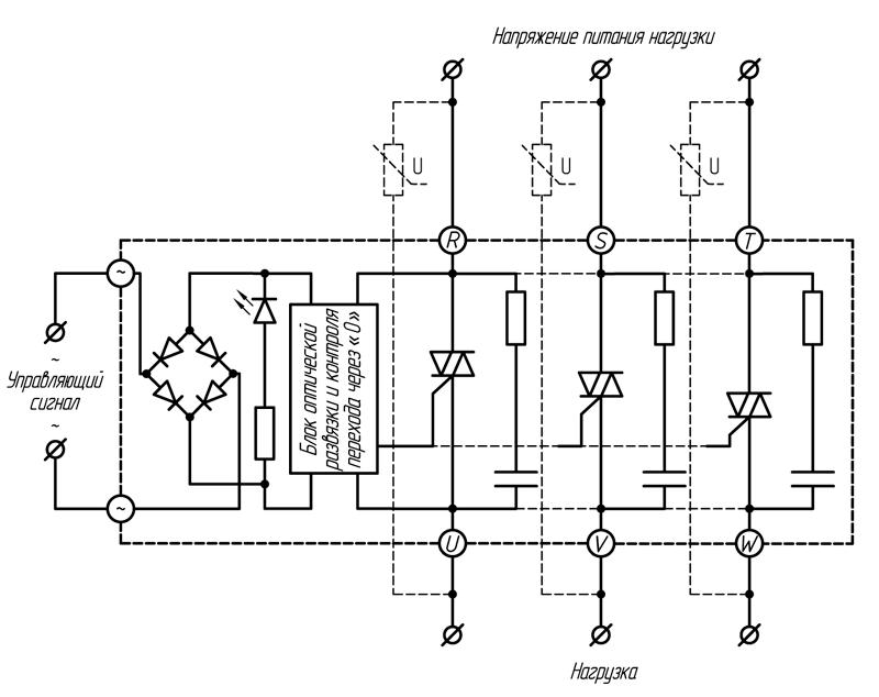 Реле серии HT-хх44.ZA2 (≤ 40 A)